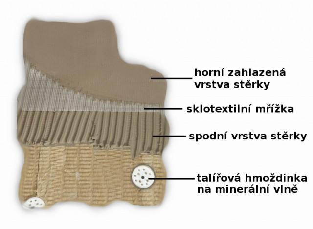 Fixace armovací stěrky k podkladu z desek z minerální vlny.
